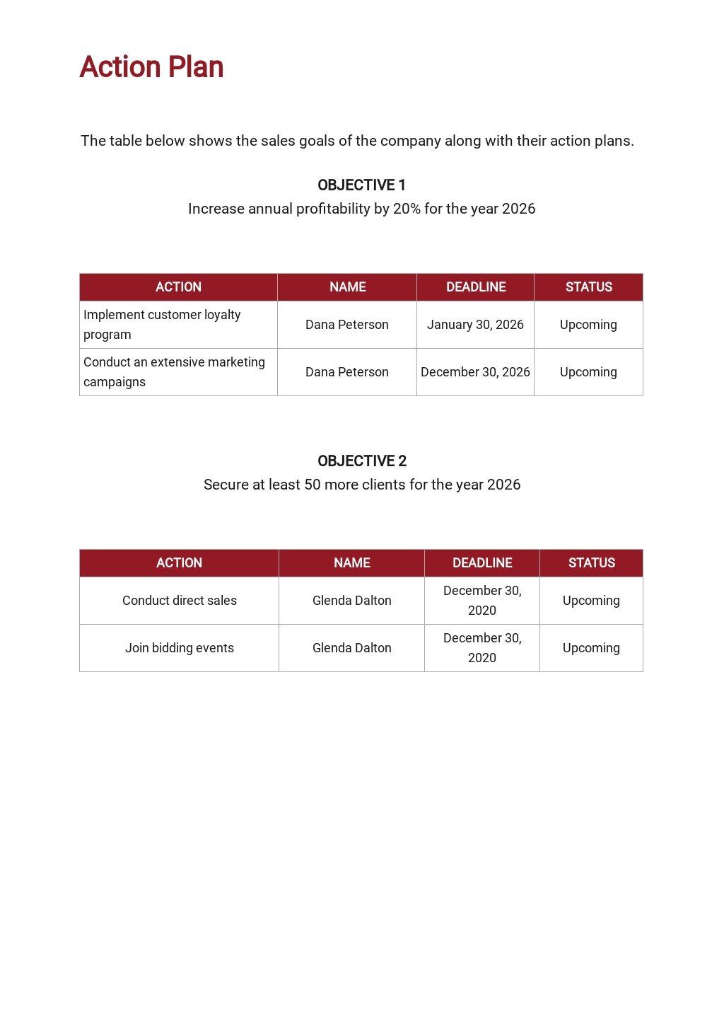 Logistics Sales Plan Template 4.jpe