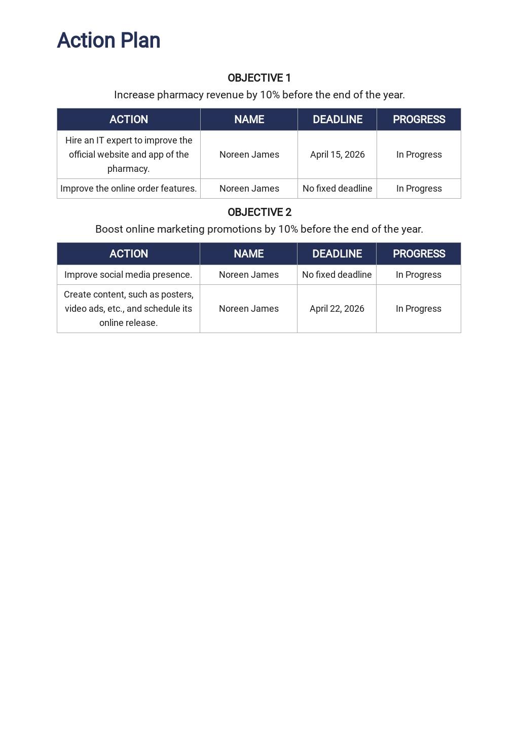 Pharmacy or Drug Store Marketing Plan Template 5.jpe