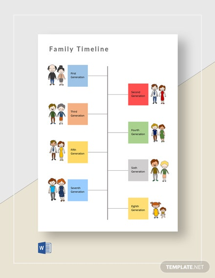 Modern Family Timeline Template