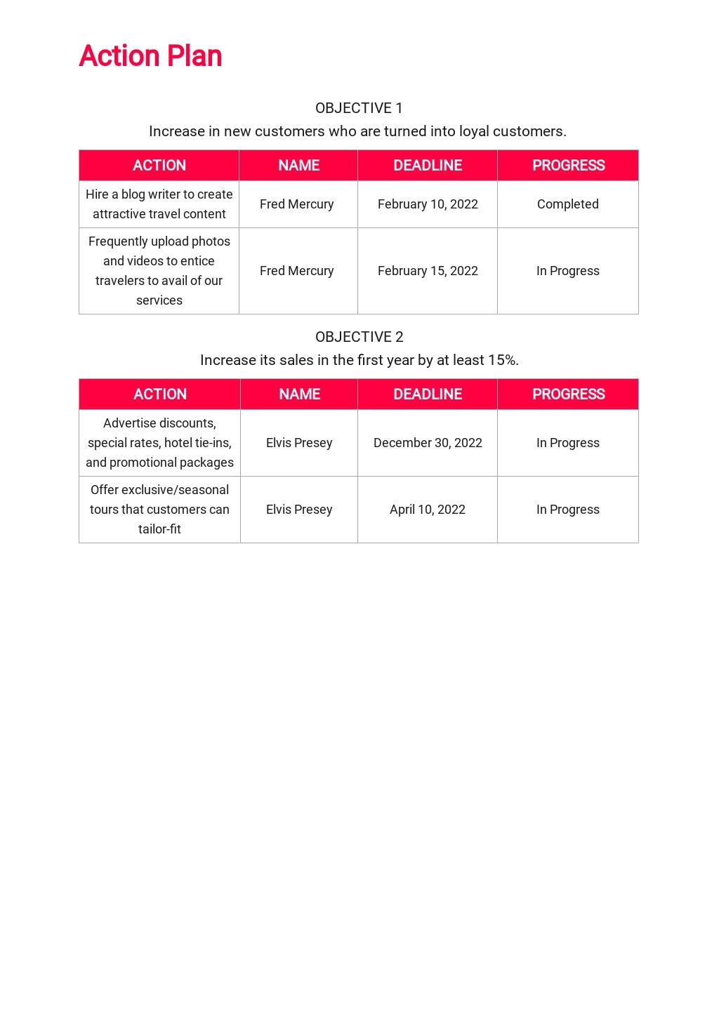 Travel Agency Marketing Plan Template 4.jpe