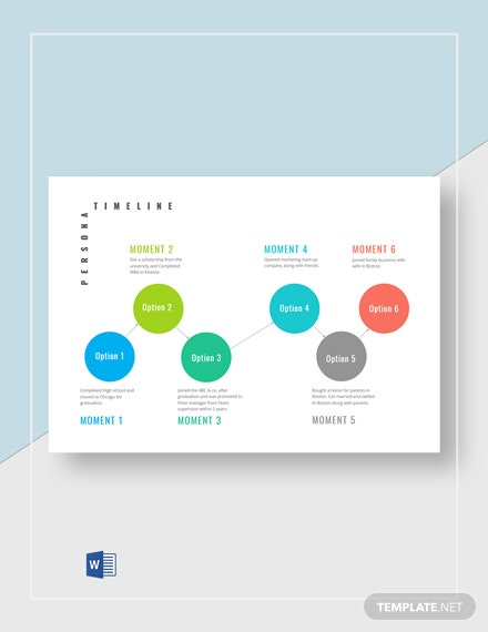 Personal Event Timeline Template
