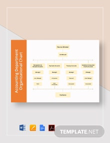 Accounting Department Organizational Chart Template