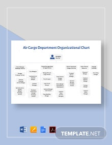 Air Cargo Department Organizational Chart Template