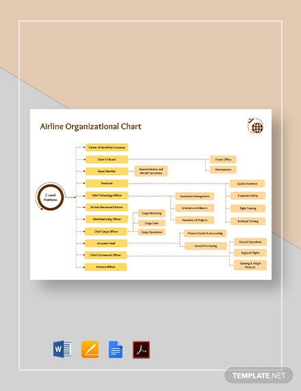 Airline Organizational Chart Template