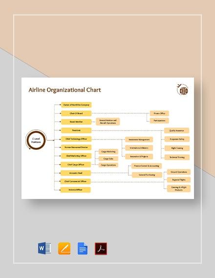 Airline Organizational Chart