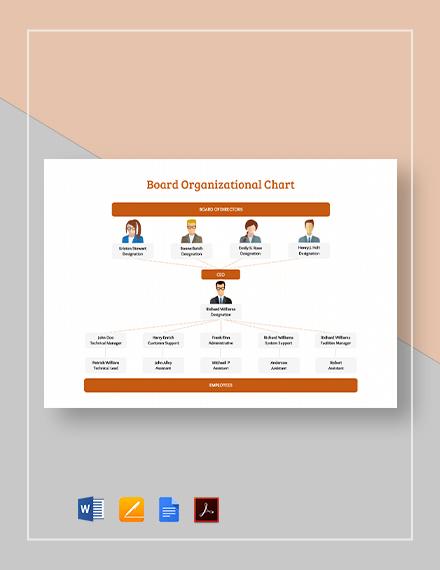 Board Organizational Chart Template