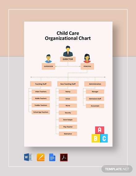 Child Care Organizational Chart Template