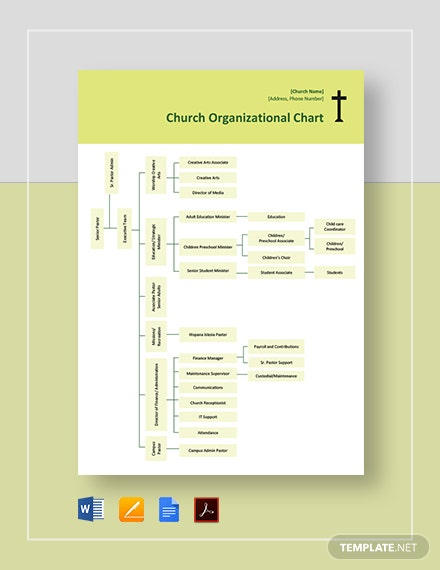 Church Organizational Chart Template