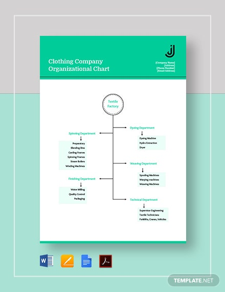Clothing Company Organizational Chart Template
