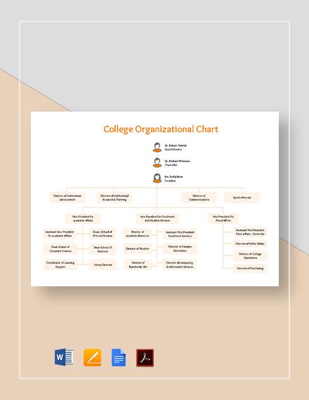College Organizational Chart Template