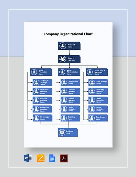Company Organizational Chart Template