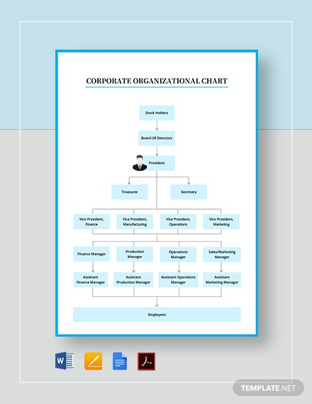 Corporate Organizational Chart Template