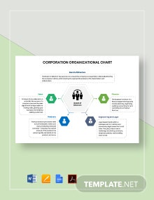 Corporation Organizational Chart Template