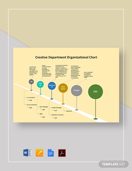 Creative Department Organizational Chart Template