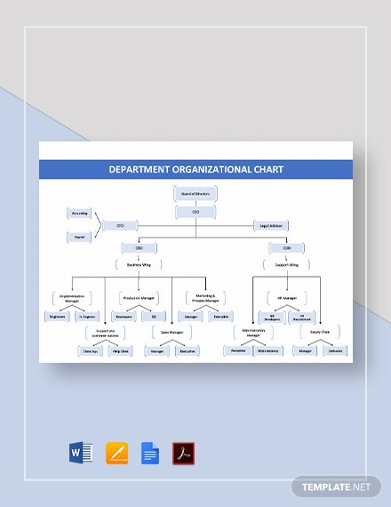 Department Organizational Chart