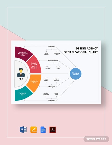 Design Agency Organizational Chart Template