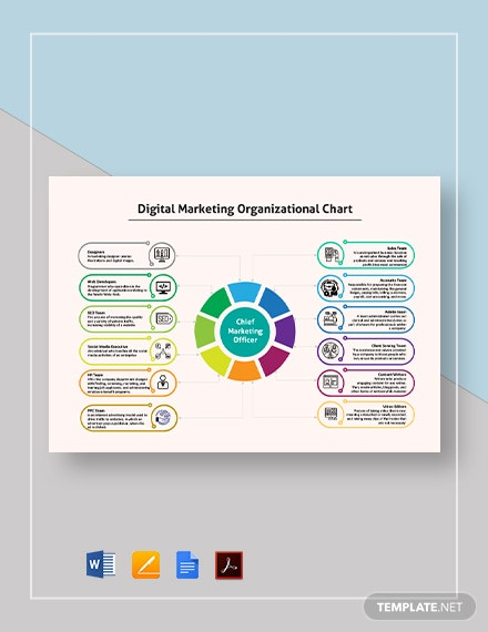 Digital Marketing Organizational Chart Template