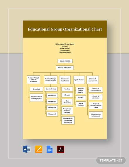 Educational Group Organizational Chart Template