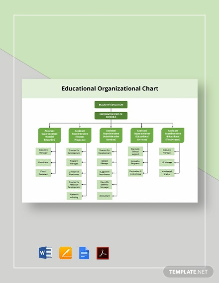 Educational Organizational Chart Template