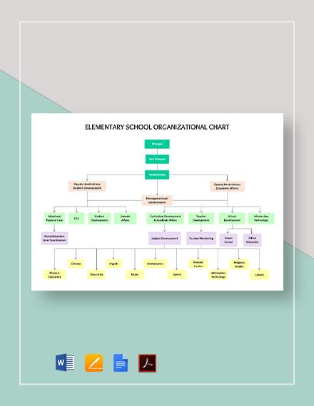 Elementary School Organizational Chart Template