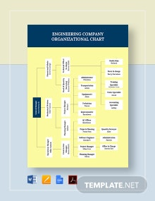 Engineering Company Organizational Chart Template