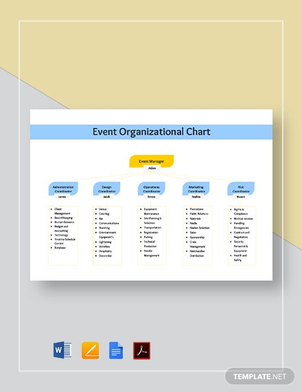 Event Organizational Chart Template