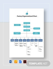Factory Organizational Chart Template