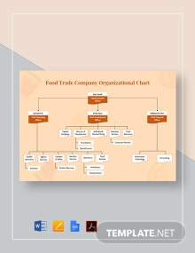 Food Trade Company Organizational Chart Template