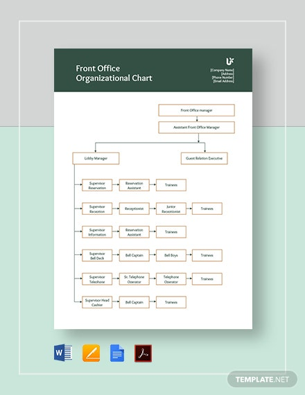 Front Office Organizational Chart Template