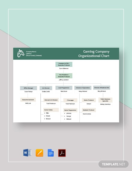 gaming company organizational chart