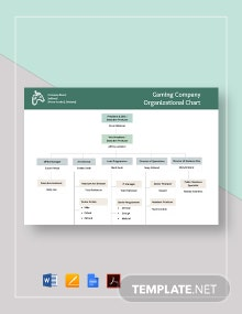 Gaming Company Organizational Chart Template