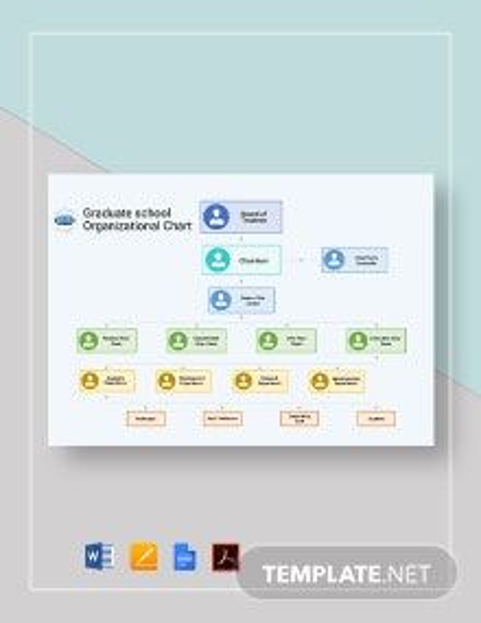 Graduate school Organizational Chart Template