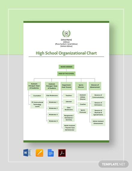 High School Organizational Chart Template