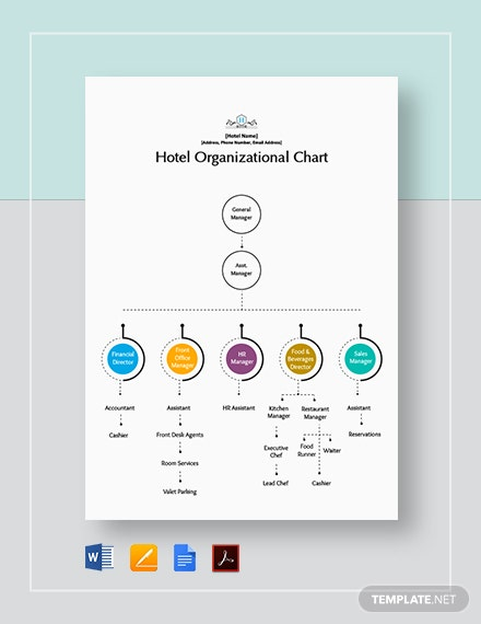 Hotel Organizational Chart Template
