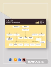 Industrial Organizational Chart Template