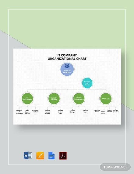it company organizational chart