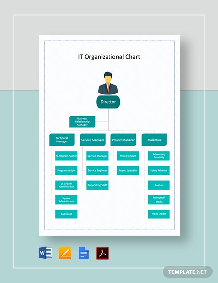 IT Organizational Chart Template