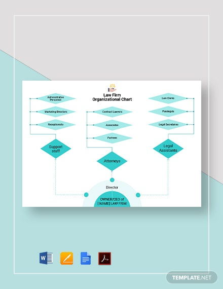 Law Firm Organizational Chart Template
