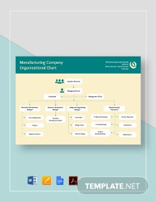 Manufacturing Company Organizational Chart Template