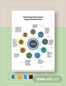 Marketing Department Organizational Chart Template