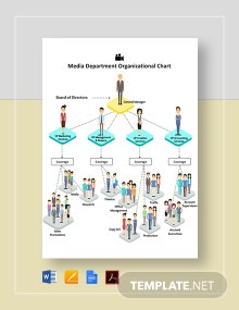Media Department Organizational Chart Template