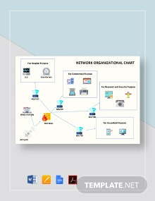 Network Organizational Chart Template