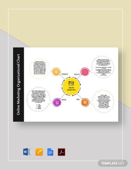 Online Marketing Organizational Chart Template