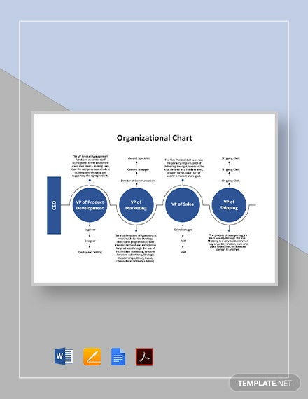 Printable Organizational Chart Template