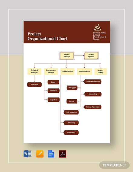 Project Organizational Chart Template
