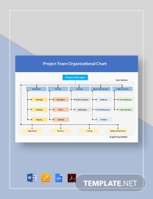 Project Team Organizational Chart Template