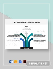 Sales Department Organizational Chart Template