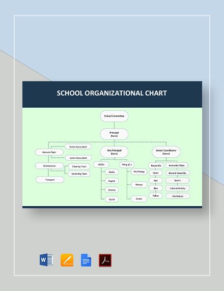 School Organizational Chart Template
