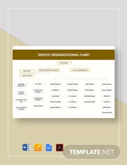 Service Organizational Chart Template