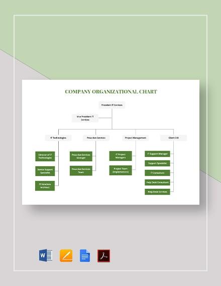 Simple Company Organizational Chart